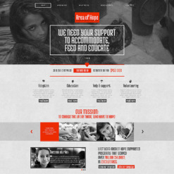 Charity Responsive Drupal Template