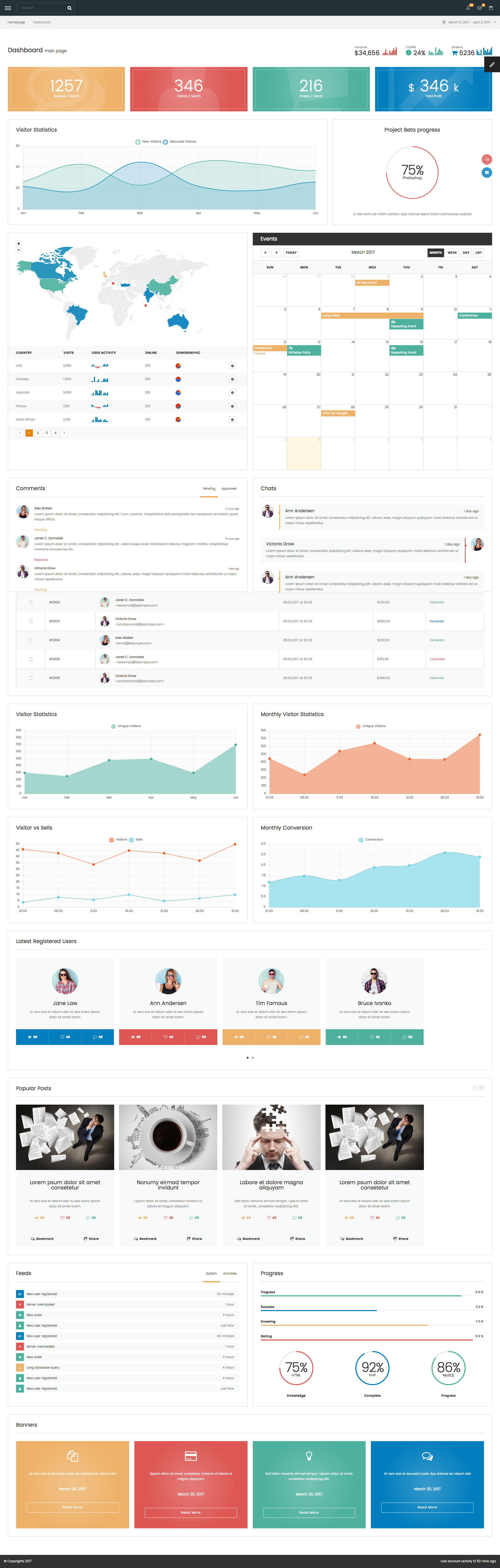 Twitter bootstrap templates 1417475 - hitori49.info
