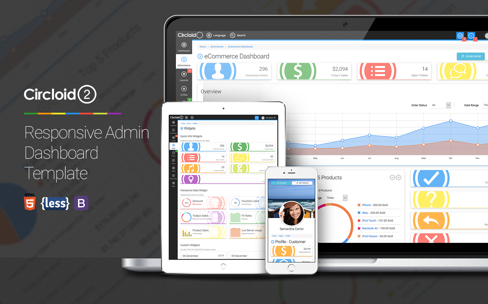 Circloid Responsive Admin Dashboard Template Free Download 2018