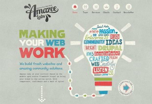 20 Infographic Driven Website Designs - the Latest Web Design ...