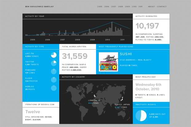 grid website designs
