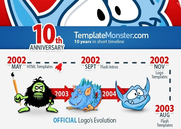 Infographic Ideas infographic year : The Chronicle of a Monster: 10 Year Work History, Infographics ...