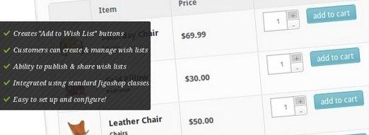 ecommerce conversion optimization WordPress plugins