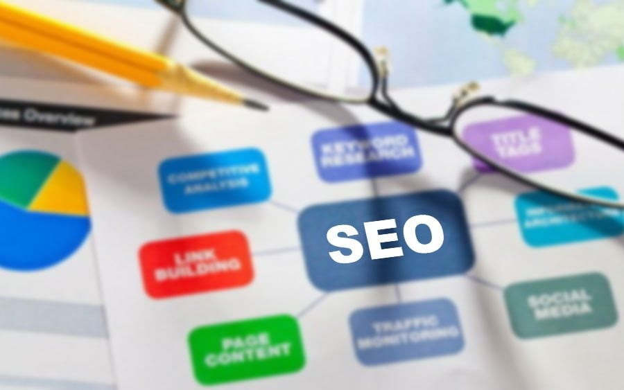 Is SEO Part of the Web Design Process? - MonsterPost