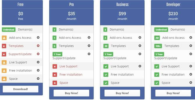 High Quality WordPress Pricing Table Pro