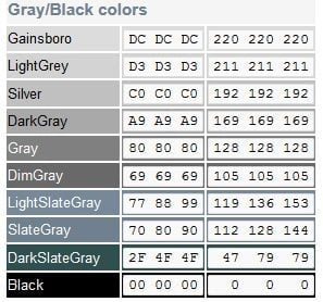Shades Of Grey Color Chart