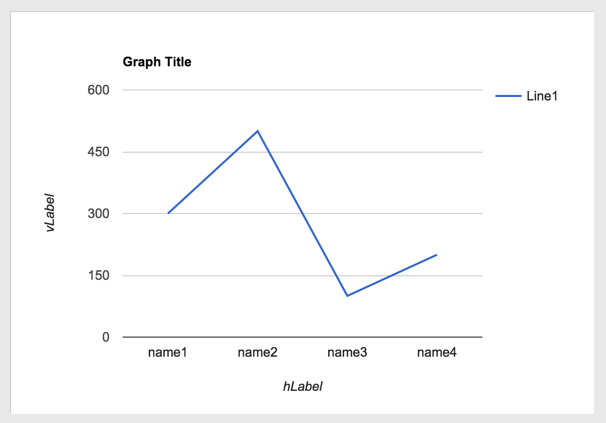 graphing paper online interactive