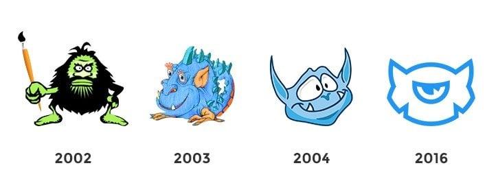 TemplateMonster Branding History