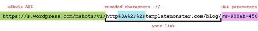 mShots API URL explanation