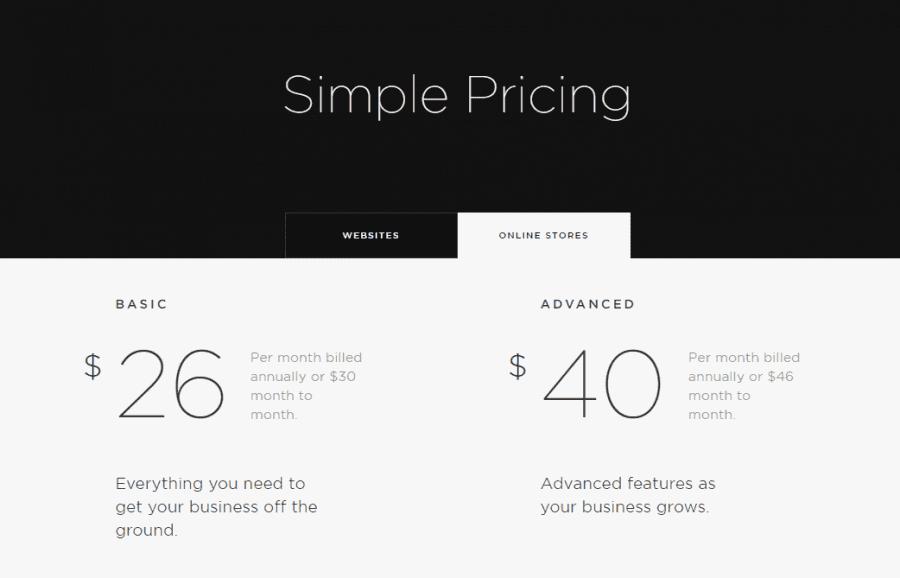 Squarespace eCommerce plan