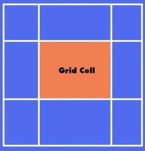 CSS Grid - grid elements (cell)