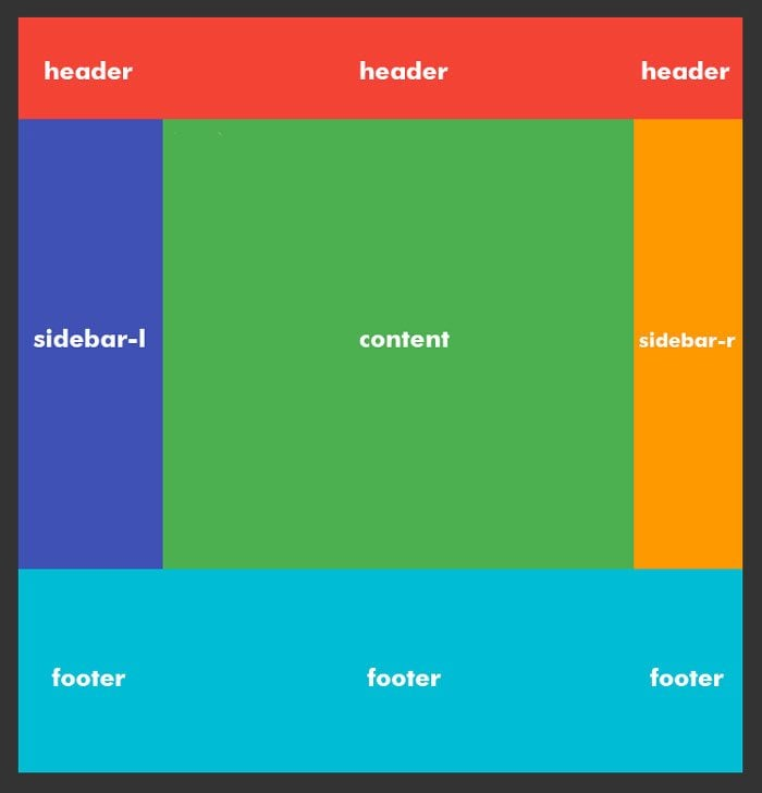 css grid the new way of building web layouts