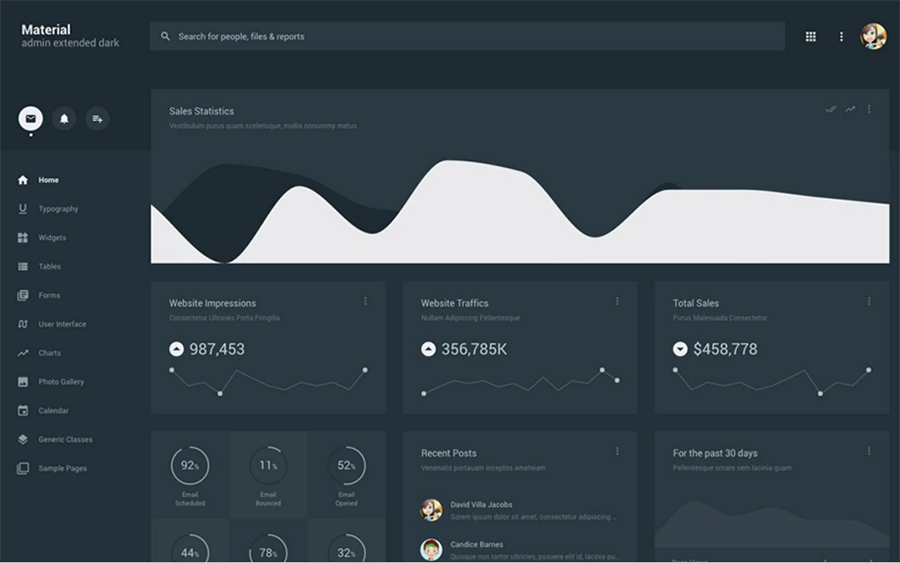 admin template Material admin extended black