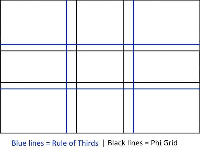 the rule of thirds an ultimate key to your stunning photo