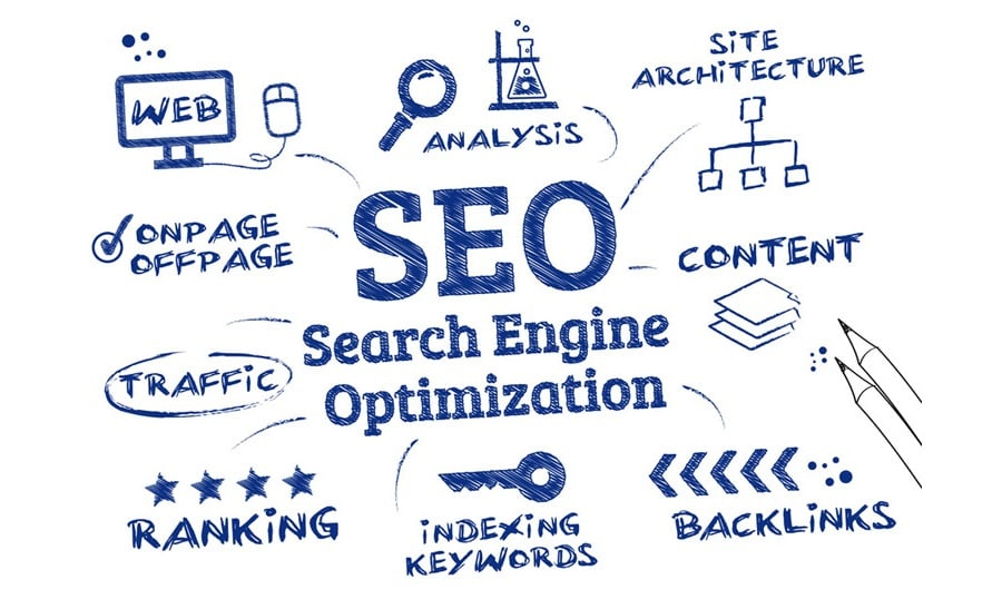 Search Engine Optimization Techniques