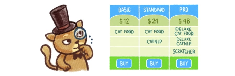 Easy Pricing Tables