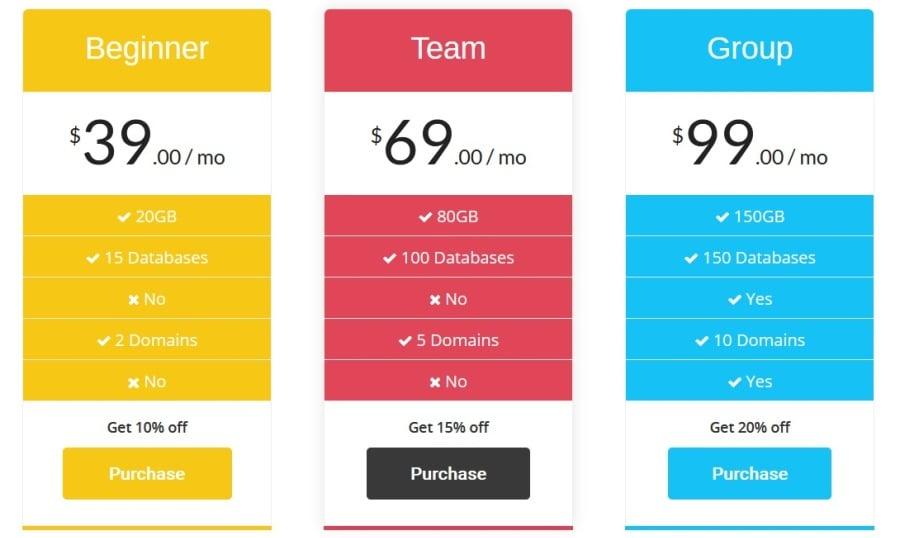 Wonderful Pricing Table WordPress Plugins