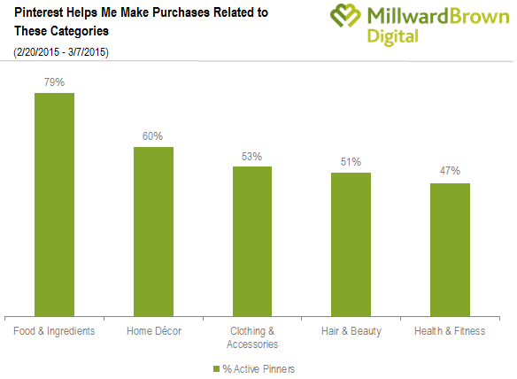 millward