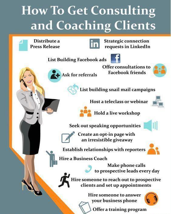 Skype coaching