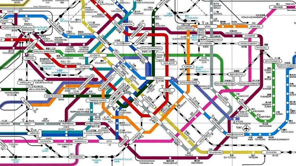 complicated navigation