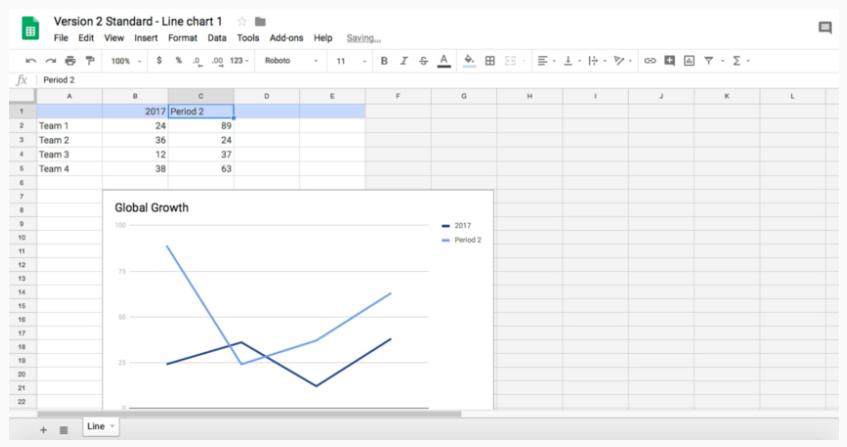 customize data