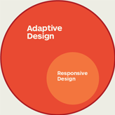 Difference between Adaptive Design And Responsive Design