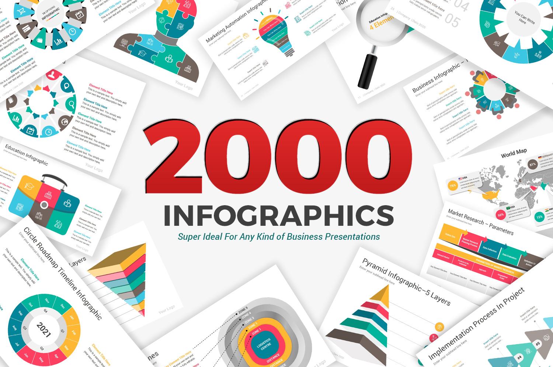 """""""2000 Infographics Diagrams"""" modèle PowerPoint Premium #102594"""