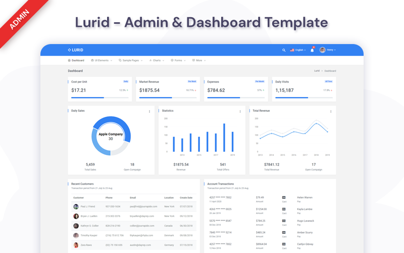 """Lurid - Material Design & Dashboard"" 响应式控制面板模板 #104698"