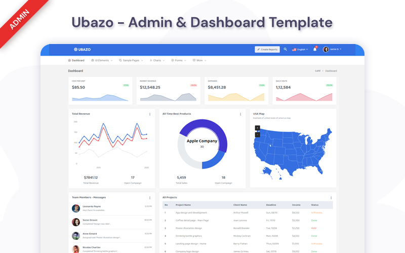 Ubazo - Dashboard Admin Template