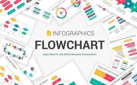 Flowchart Diagrams Google Slide