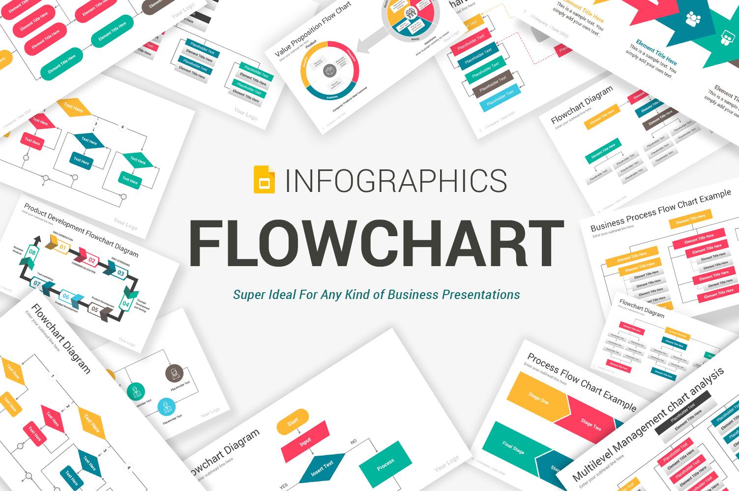Premium Flowchart Diagrams Google Slides #104965