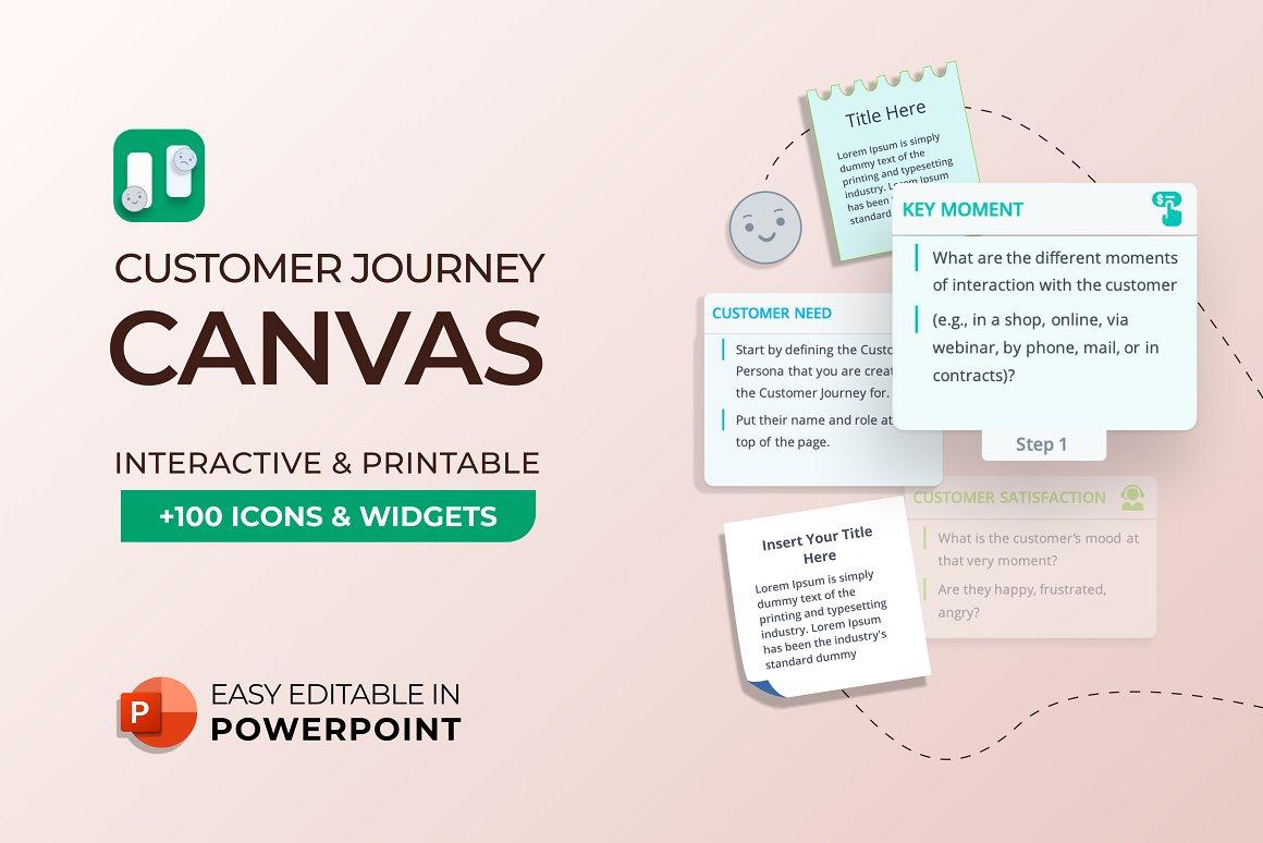 """PowerPoint šablona """"Customer Journey Canvas  Presentation"""" #151215"""