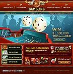 Kit graphique casino 15591