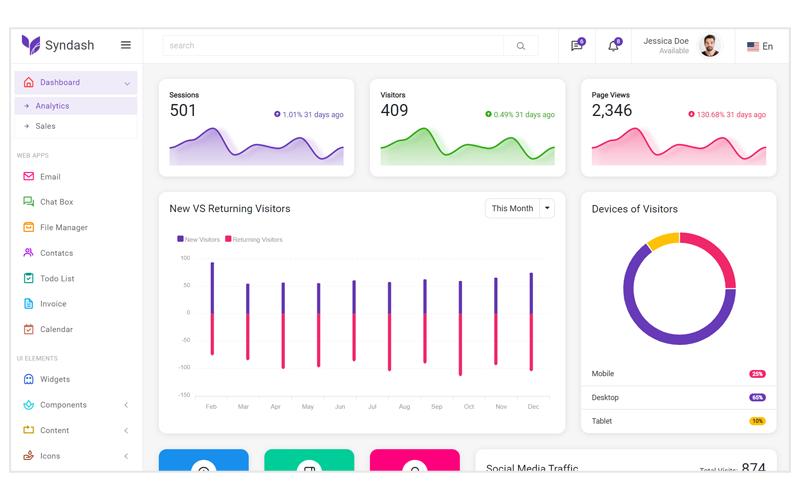 Syndash – Bootstrap4 Admin Template