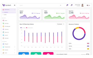 Syndash – Bootstrap4 Admin Template