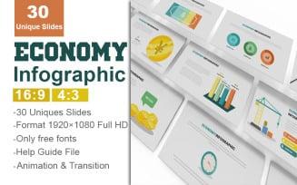 Economy Infographic Powerpoint Template
