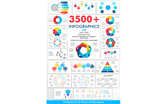 3500+ Infographics Fully Editable Modern Professional PowerPoint Templates Complete Slides Bundle