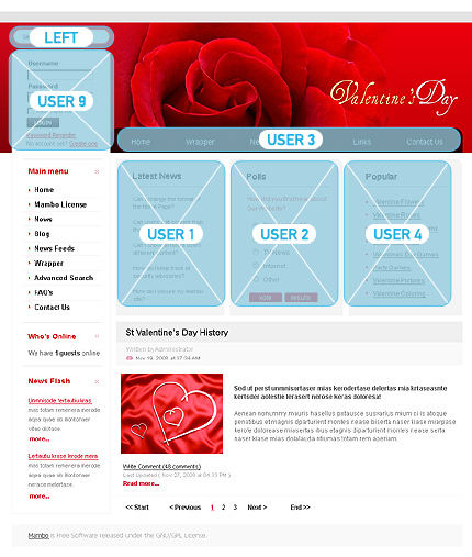 Joomla Modules Positions