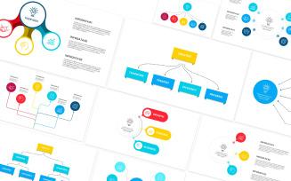 Flow Chart Googleslides Template