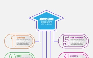 Vector Illustration Education Infographic Design Template With 5 Options Or Steps