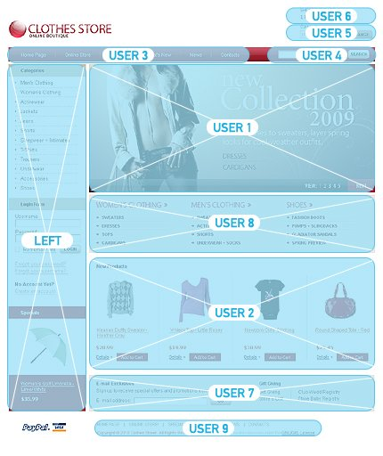 VirtueMart Modules Positions