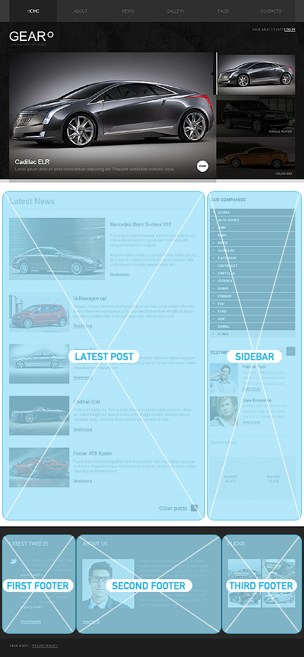 Wordpress Widgets Positions