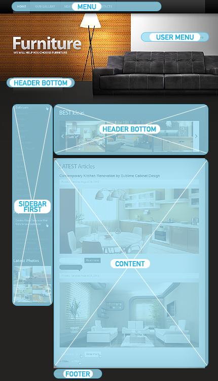 Drupal Modules Position Screenshot