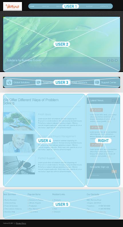 Joomla Modules Positions