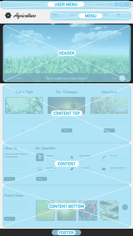 Drupal Template 38747 Main Page Screenshot