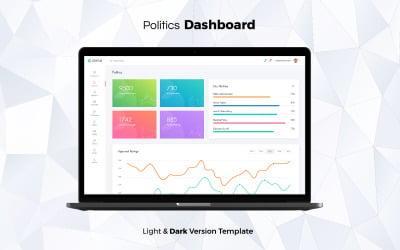 Politics Admin Dashboard UI Elements
