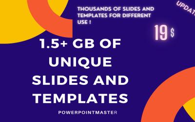 Det ultimata PowerPoint -paketet visar mallar