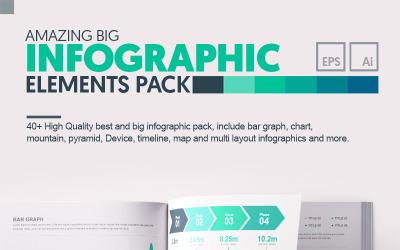 Verbazingwekkende grote bundel Infographic-elementen