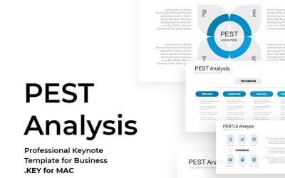 PEST, PESTEL, PESTLE - Keynote template