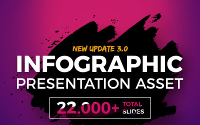 Infographic Pack - Presentatie Asset PowerPoint-sjabloon